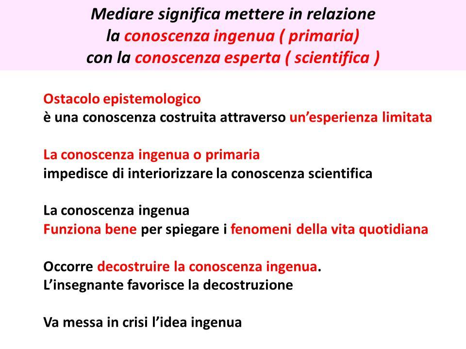 Mediare significa mettere in relazione la conoscenza ingenua ( primaria) con la conoscenza esperta ( scientifica ) Ostacolo epistemologico è una conos