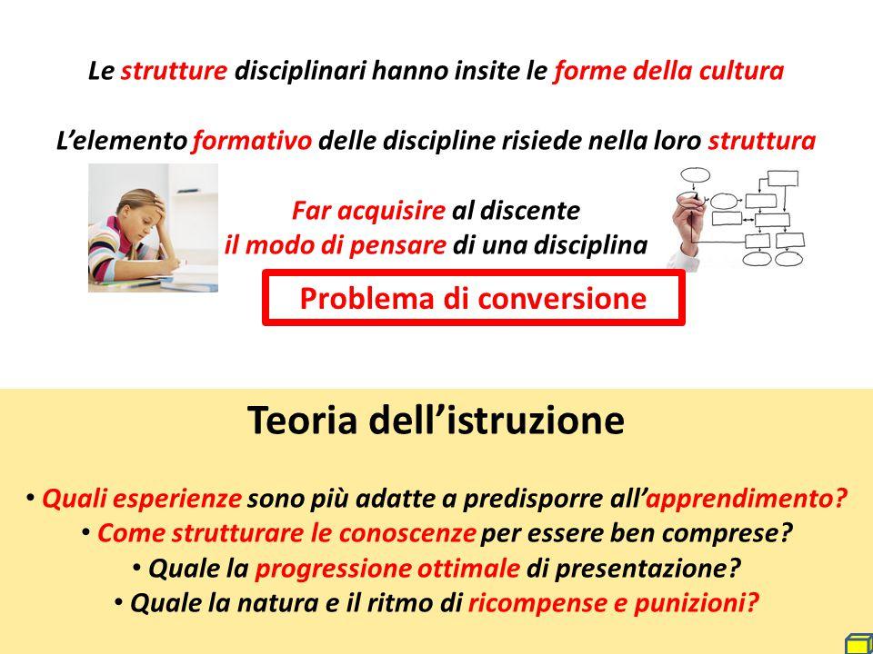 Le strutture disciplinari hanno insite le forme della cultura L'elemento formativo delle discipline risiede nella loro struttura Far acquisire al disc