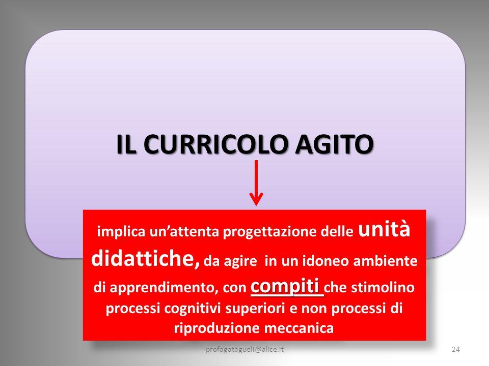 profagatagueli@alice.it24 IL CURRICOLO AGITO compiti implica un'attenta progettazione delle unità didattiche, da agire in un idoneo ambiente di apprendimento, con compiti che stimolino processi cognitivi superiori e non processi di riproduzione meccanica