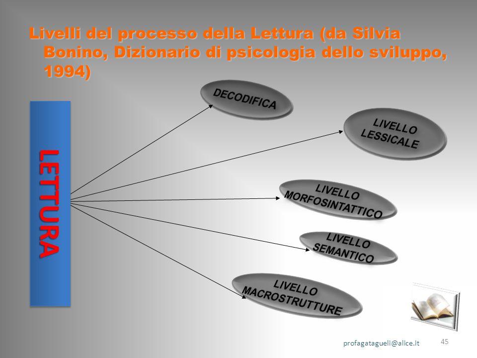 Livelli del processo della Lettura (da Silvia Bonino, Dizionario di psicologia dello sviluppo, 1994) profagatagueli@alice.it 45 LETTURALETTURA