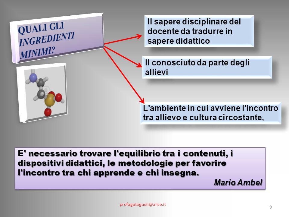 profagatagueli@alice.it 9 Il sapere disciplinare del docente da tradurre in sapere didattico Il conosciuto da parte degli allievi.