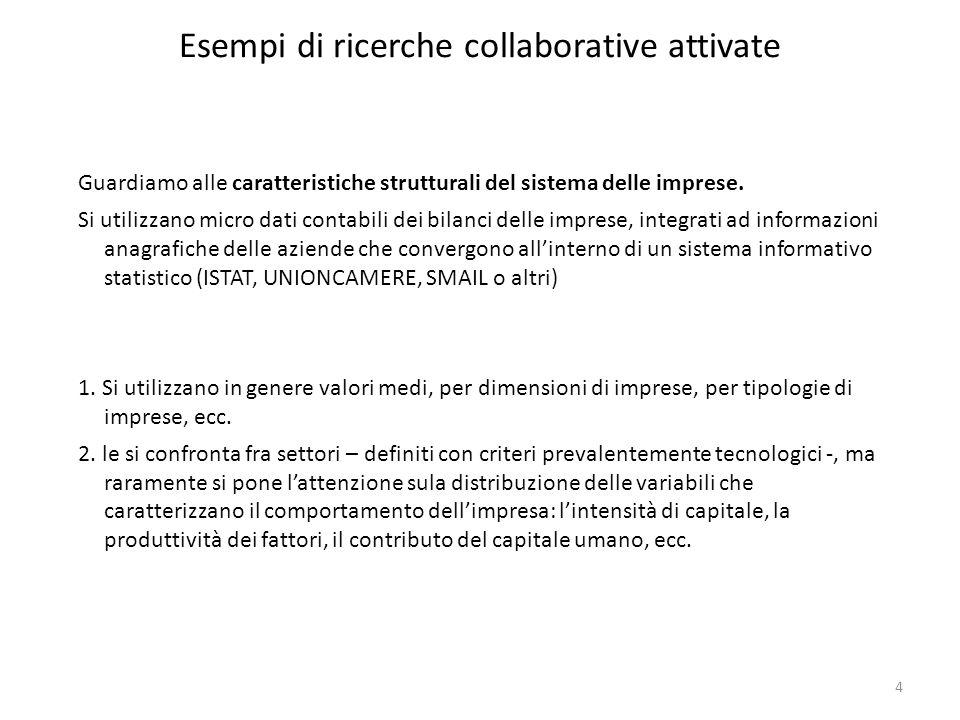 Esempi di ricerche collaborative attivate Guardiamo alle caratteristiche strutturali del sistema delle imprese. Si utilizzano micro dati contabili dei