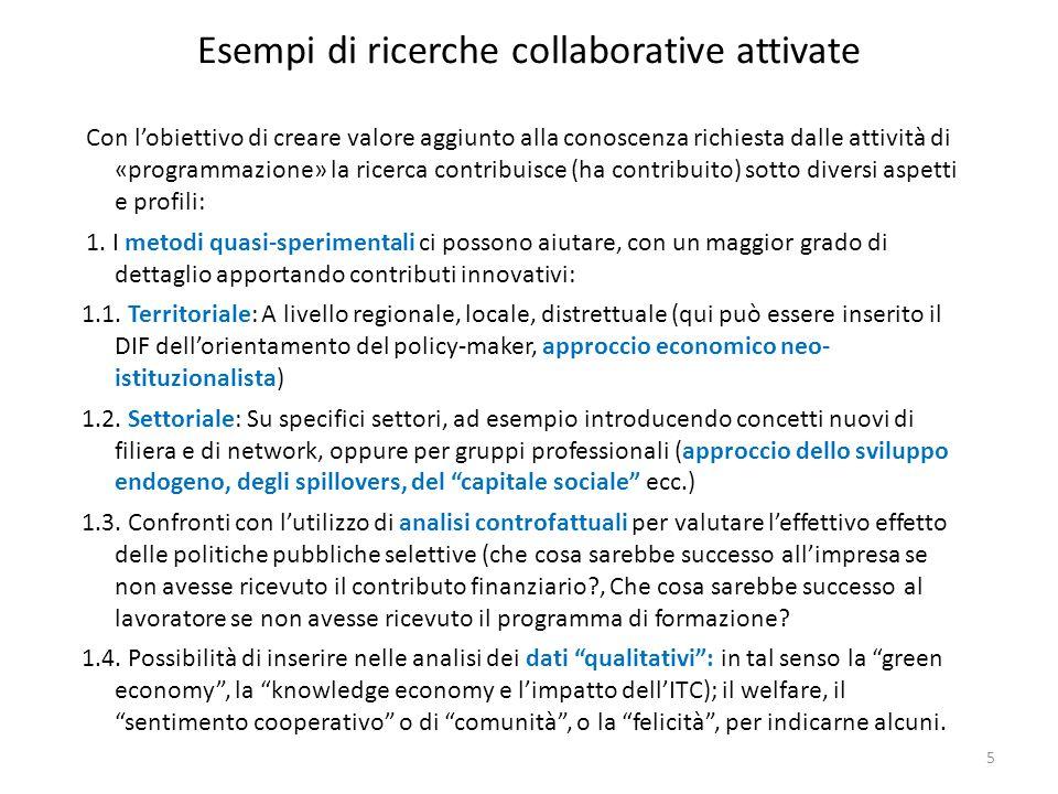 Esempi di ricerche collaborative attivate Con l'obiettivo di creare valore aggiunto alla conoscenza richiesta dalle attività di «programmazione» la ri