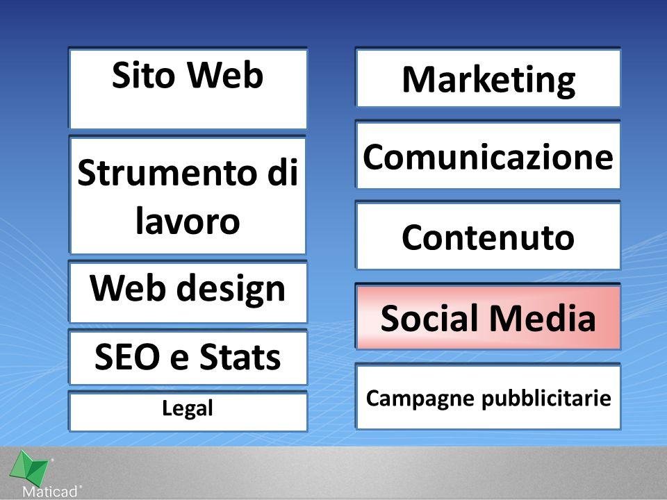 Sito Web Strumento di lavoro Marketing Web design SEO e Stats Comunicazione Social Media Campagne pubblicitarie Contenuto Social Media Legal