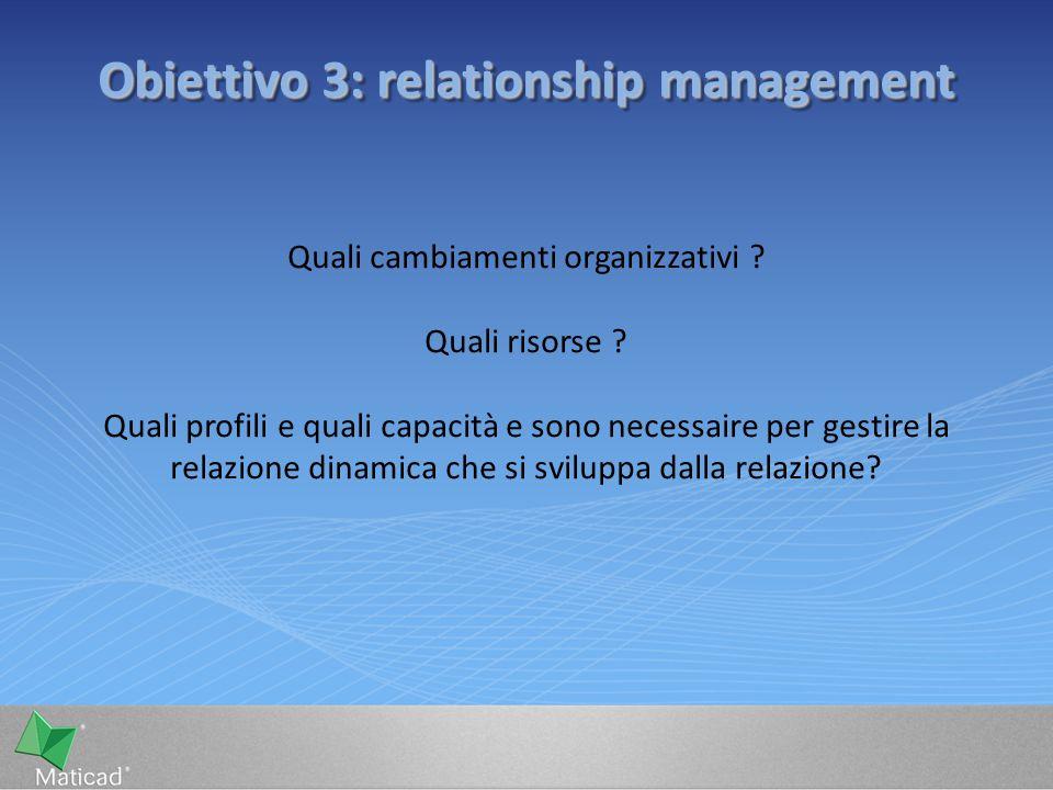 Obiettivo 3: relationship management Quali cambiamenti organizzativi ? Quali risorse ? Quali profili e quali capacità e sono necessaire per gestire la