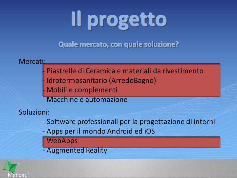 Il progetto Quale mercato, con quale soluzione? Mercati: - Piastrelle di Ceramica e materiali da rivestimento - Idrotermosanitario (ArredoBagno) - Mob