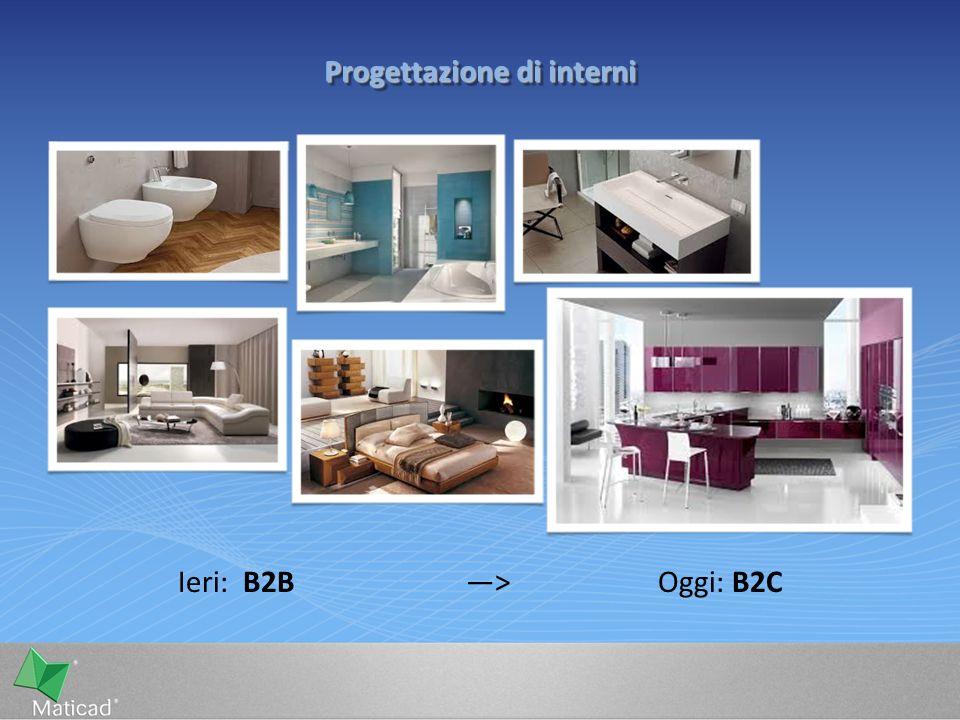 Ieri: B2B—>Oggi: B2C Progettazione di interni