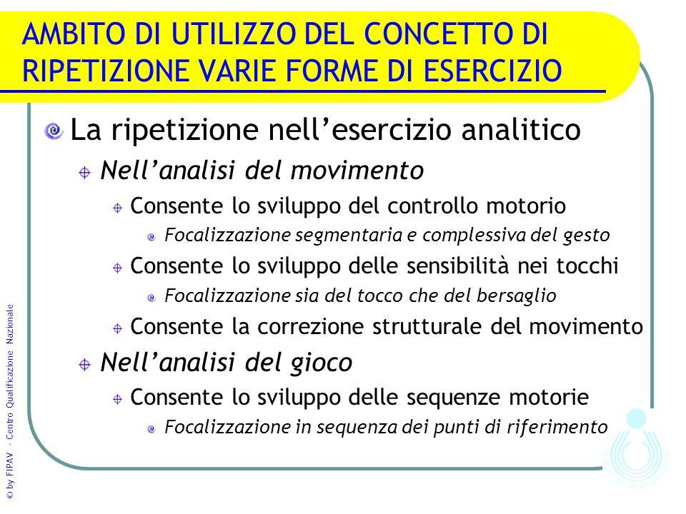 © by FIPAV - Centro Qualificazione Nazionale AMBITO DI UTILIZZO DEL CONCETTO DI RIPETIZIONE VARIE FORME DI ESERCIZIO La ripetizione nell'esercizio ana