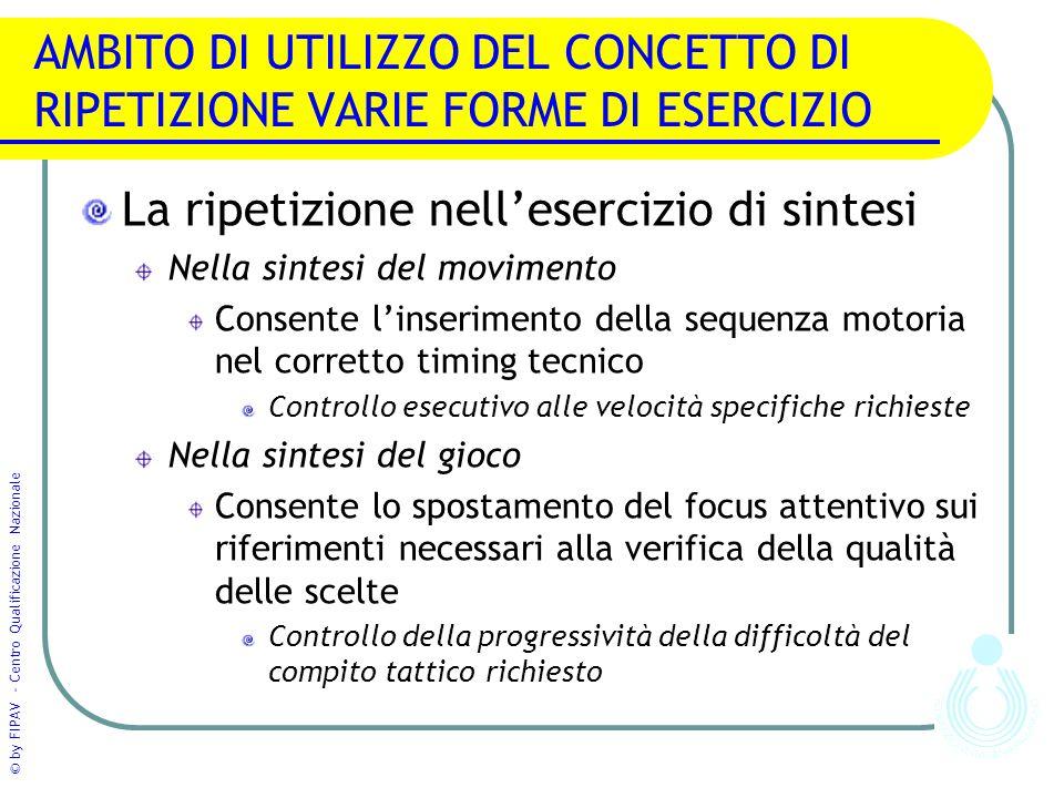 © by FIPAV - Centro Qualificazione Nazionale AMBITO DI UTILIZZO DEL CONCETTO DI RIPETIZIONE VARIE FORME DI ESERCIZIO La ripetizione nell'esercizio di