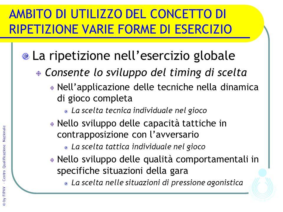 © by FIPAV - Centro Qualificazione Nazionale AMBITO DI UTILIZZO DEL CONCETTO DI RIPETIZIONE VARIE FORME DI ESERCIZIO La ripetizione nell'esercizio glo