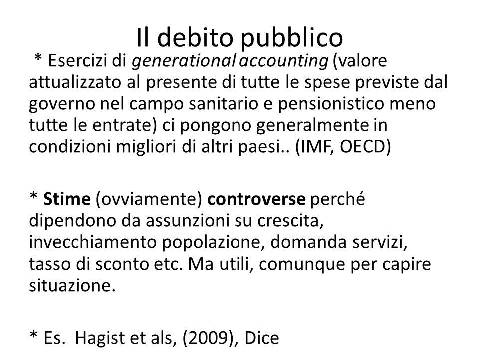 * Esercizi di generational accounting (valore attualizzato al presente di tutte le spese previste dal governo nel campo sanitario e pensionistico meno tutte le entrate) ci pongono generalmente in condizioni migliori di altri paesi..