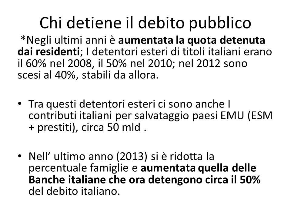 *Negli ultimi anni è aumentata la quota detenuta dai residenti; I detentori esteri di titoli italiani erano il 60% nel 2008, il 50% nel 2010; nel 2012 sono scesi al 40%, stabili da allora.