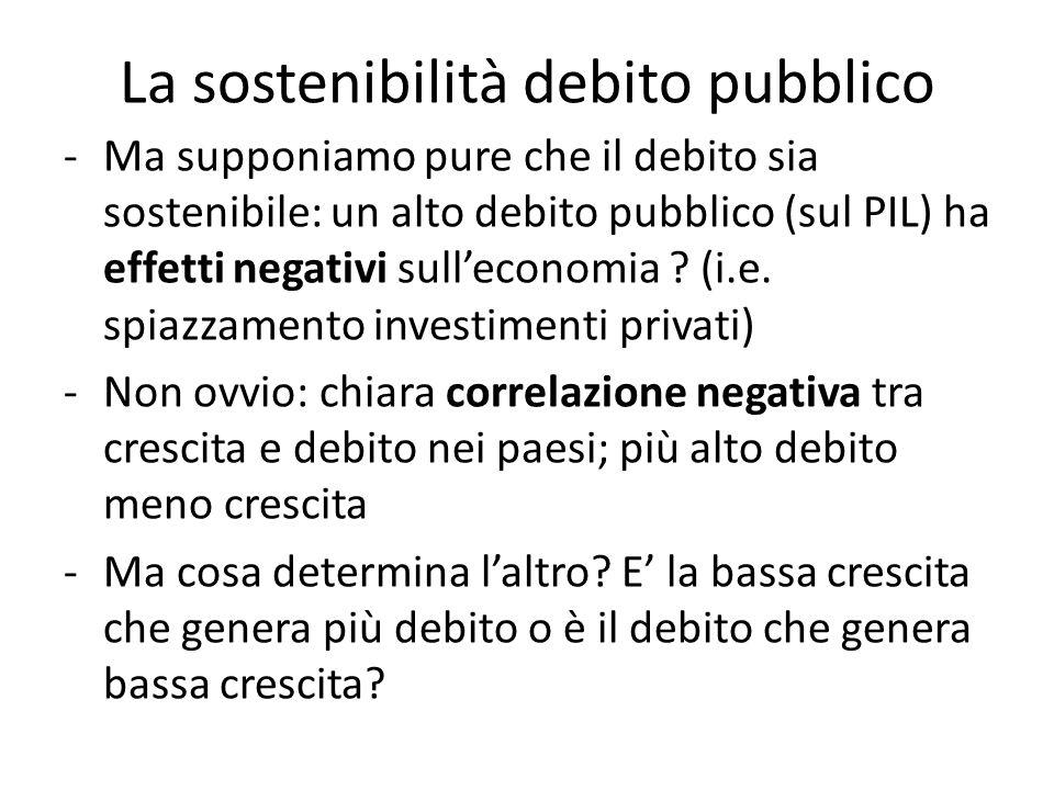 -Ma supponiamo pure che il debito sia sostenibile: un alto debito pubblico (sul PIL) ha effetti negativi sull'economia .