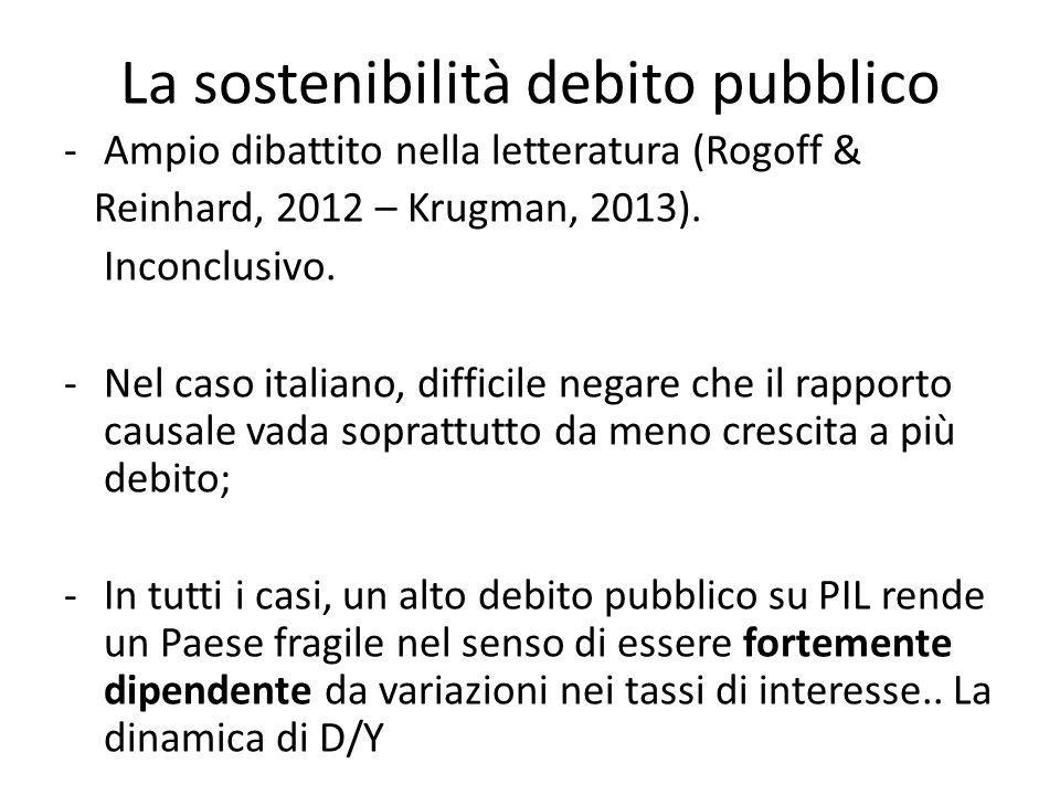 -Ampio dibattito nella letteratura (Rogoff & Reinhard, 2012 – Krugman, 2013).
