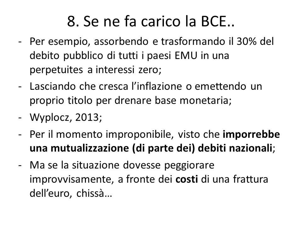 -Per esempio, assorbendo e trasformando il 30% del debito pubblico di tutti i paesi EMU in una perpetuites a interessi zero; -Lasciando che cresca l'inflazione o emettendo un proprio titolo per drenare base monetaria; -Wyplocz, 2013; -Per il momento improponibile, visto che imporrebbe una mutualizzazione (di parte dei) debiti nazionali; -Ma se la situazione dovesse peggiorare improvvisamente, a fronte dei costi di una frattura dell'euro, chissà… 8.