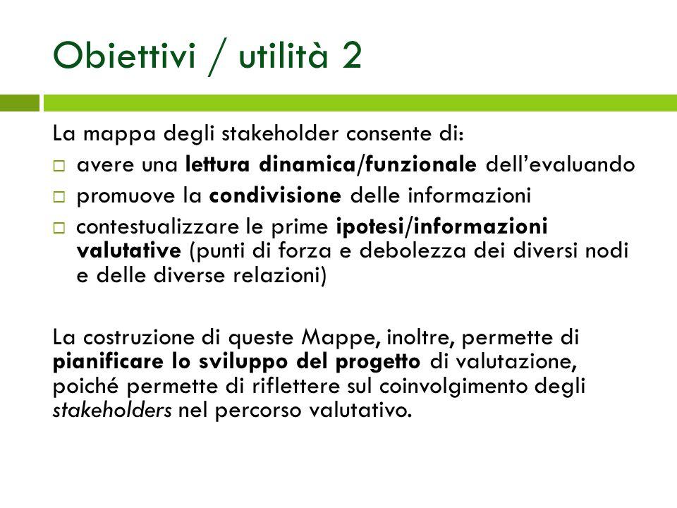 Obiettivi / utilità 2 La mappa degli stakeholder consente di:  avere una lettura dinamica/funzionale dell'evaluando  promuove la condivisione delle