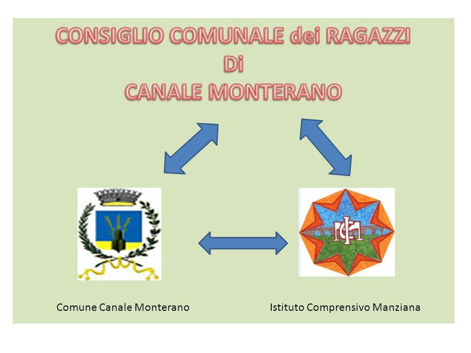 PERCHE' IL CONSIGLIO COMUNALE DEI RAGAZZI.
