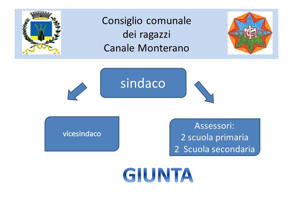 Consiglio comunale dei ragazzi Canale Monterano sindaco Assessori: 2 scuola primaria 2 Scuola secondaria vicesindaco