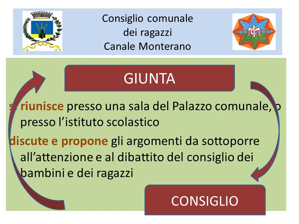 ll Consiglio Comunale dei Ragazzi Consiglio comunale dei ragazzi Canale Monterano