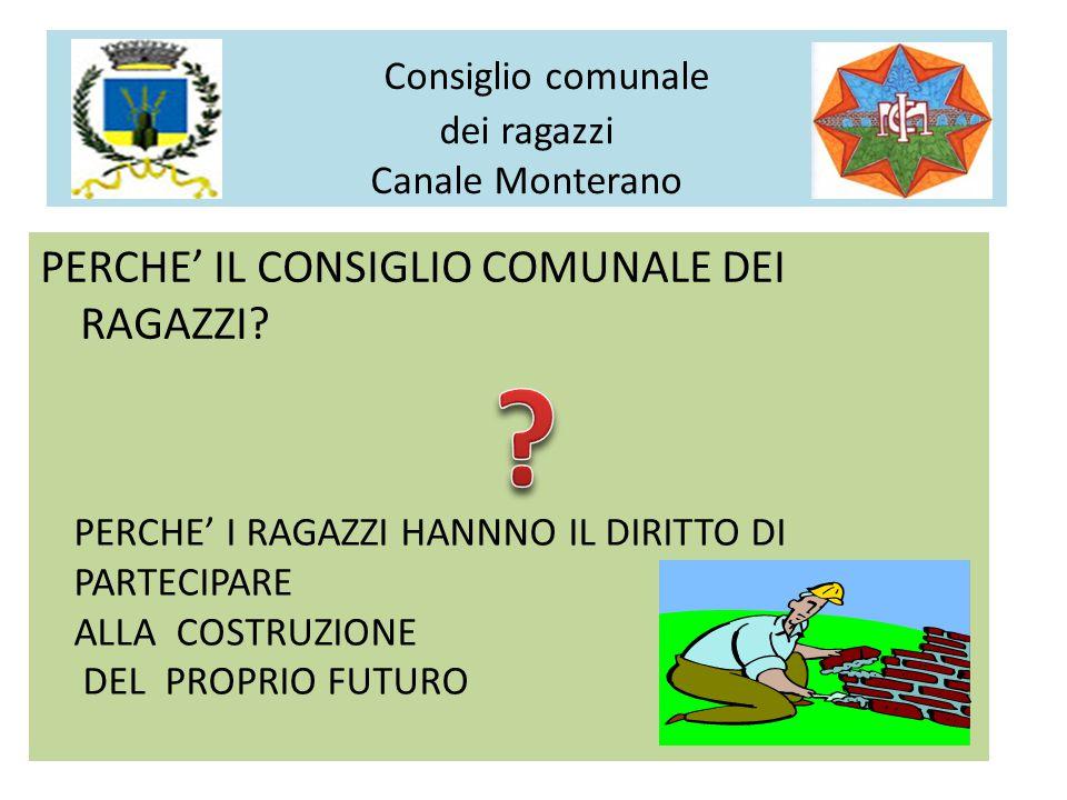 Consiglio comunale dei ragazzi Canale Monterano DI CHE COSA SI OCCUPA.