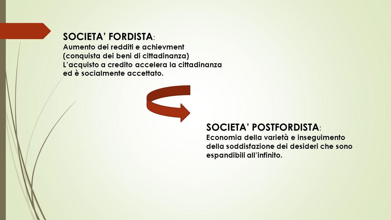 SOCIETA' FORDISTA : Aumento dei redditi e achievment (conquista dei beni di cittadinanza) L'acquisto a credito accelera la cittadinanza ed è socialmente accettato.