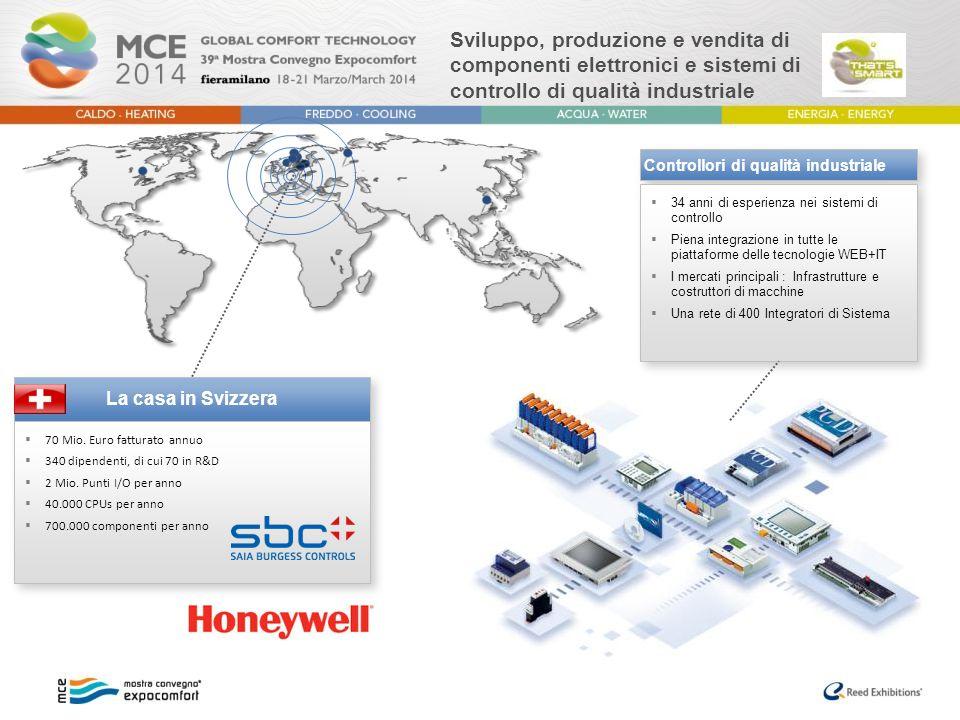 Sviluppo, produzione e vendita di componenti elettronici e sistemi di controllo di qualità industriale Controllori di qualità industriale  34 anni di