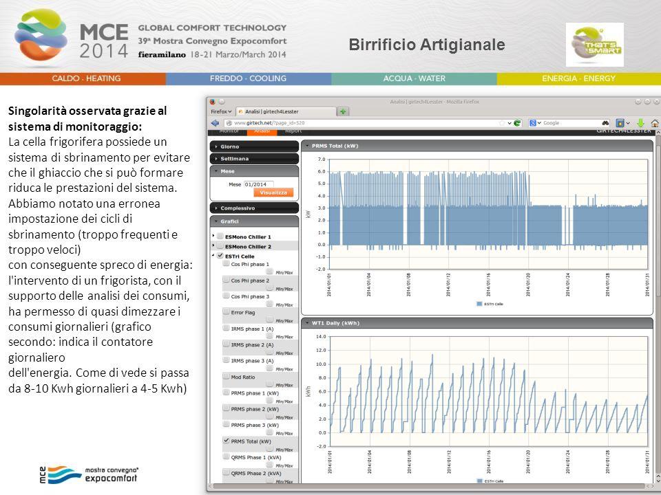 Singolarità osservata grazie al sistema di monitoraggio: La cella frigorifera possiede un sistema di sbrinamento per evitare che il ghiaccio che si pu