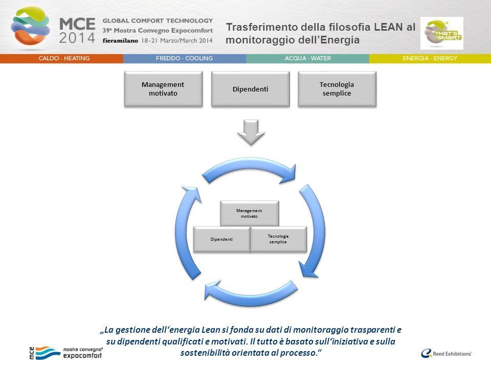 """Trasferimento della filosofia LEAN al monitoraggio dell'Energia """"La gestione dell'energia Lean si fonda su dati di monitoraggio trasparenti e su dipen"""