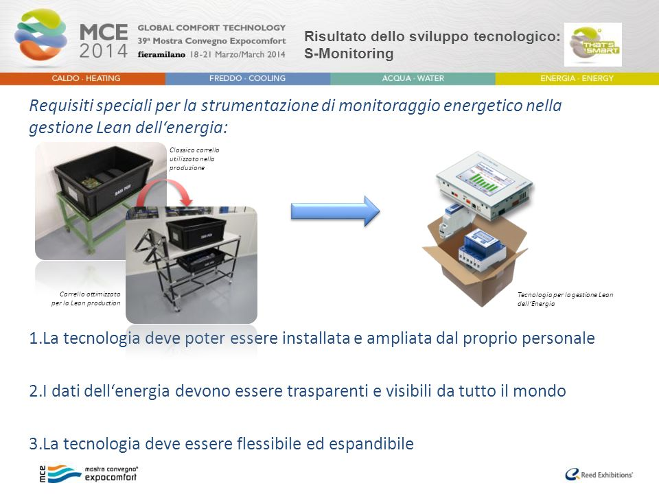 Risultato dello sviluppo tecnologico: S-Monitoring Requisiti speciali per la strumentazione di monitoraggio energetico nella gestione Lean dell'energi