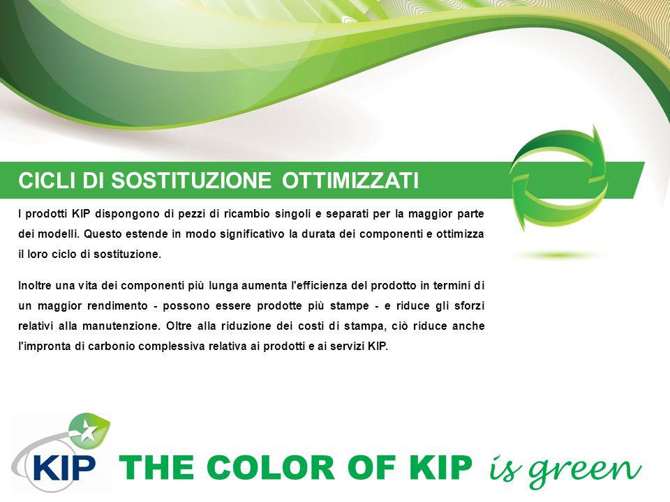 THE COLOR OF KIP is green CICLI DI SOSTITUZIONE OTTIMIZZATI I prodotti KIP dispongono di pezzi di ricambio singoli e separati per la maggior parte dei