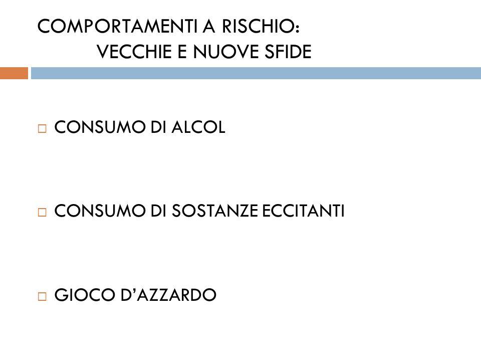  CONSUMO DI ALCOL  CONSUMO DI SOSTANZE ECCITANTI  GIOCO D'AZZARDO COMPORTAMENTI A RISCHIO: VECCHIE E NUOVE SFIDE