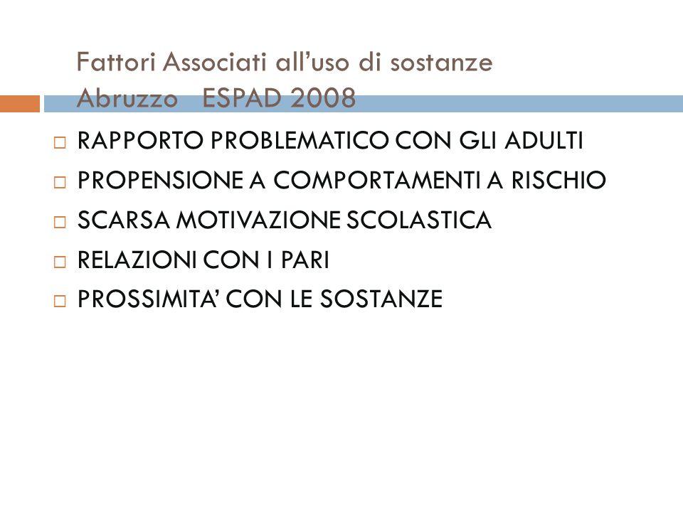 Fattori Associati all'uso di sostanze Abruzzo ESPAD 2008  RAPPORTO PROBLEMATICO CON GLI ADULTI  PROPENSIONE A COMPORTAMENTI A RISCHIO  SCARSA MOTIV