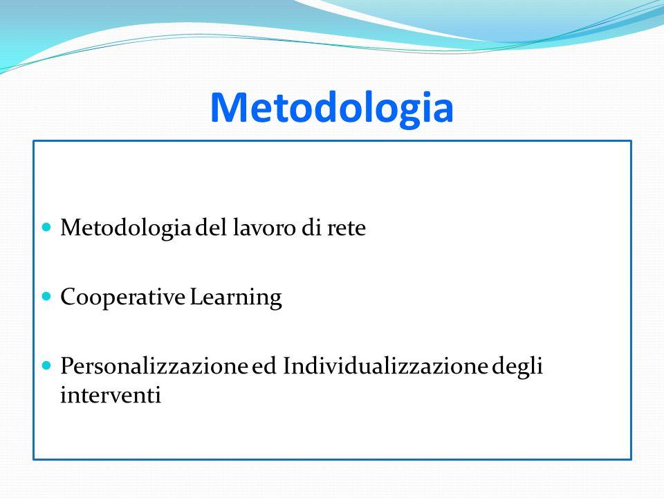 Metodologia Metodologia del lavoro di rete Cooperative Learning Personalizzazione ed Individualizzazione degli interventi