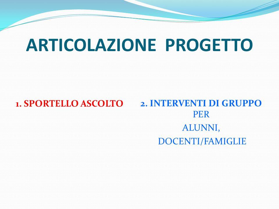 ARTICOLAZIONE PROGETTO 1. SPORTELLO ASCOLTO 2. INTERVENTI DI GRUPPO PER ALUNNI, DOCENTI/FAMIGLIE