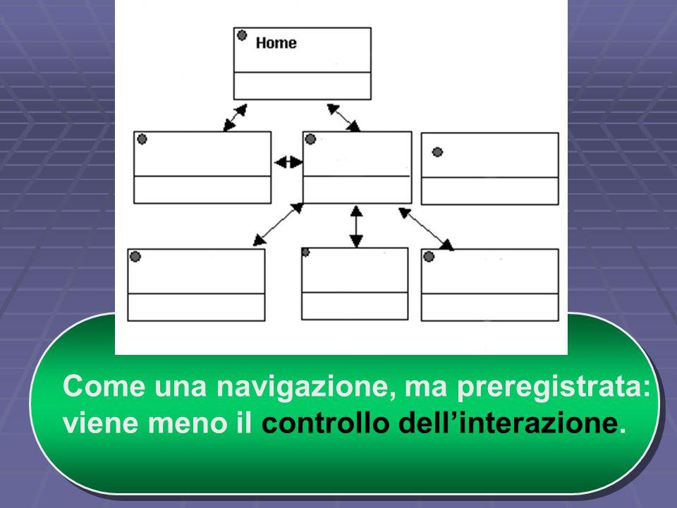 Come una navigazione, ma preregistrata: viene meno il controllo dell'interazione.