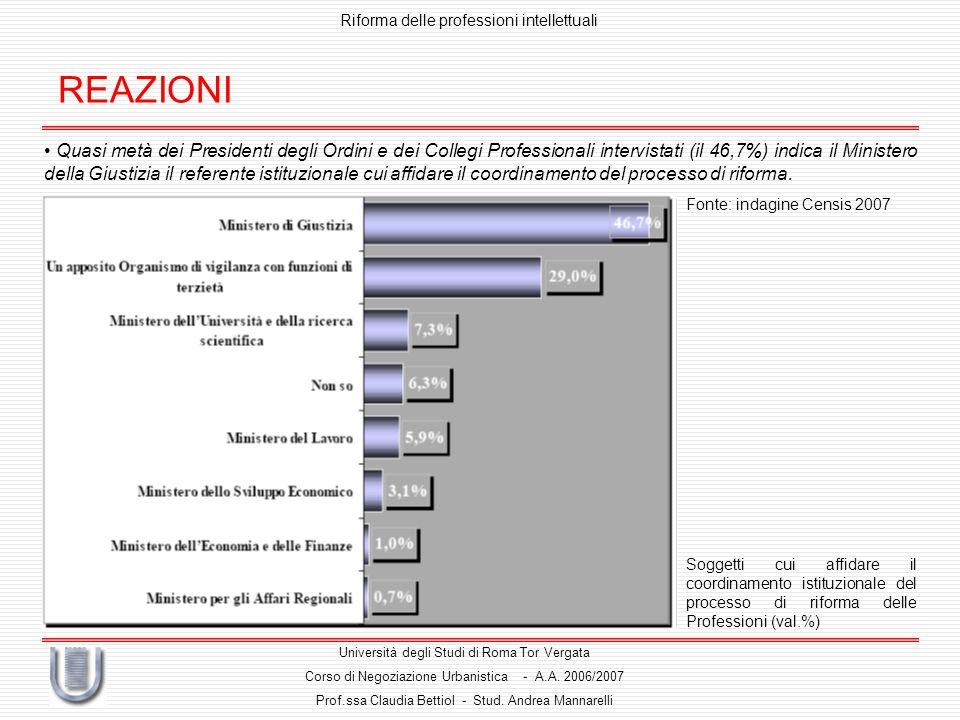 REAZIONI Quasi metà dei Presidenti degli Ordini e dei Collegi Professionali intervistati (il 46,7%) indica il Ministero della Giustizia il referente istituzionale cui affidare il coordinamento del processo di riforma.