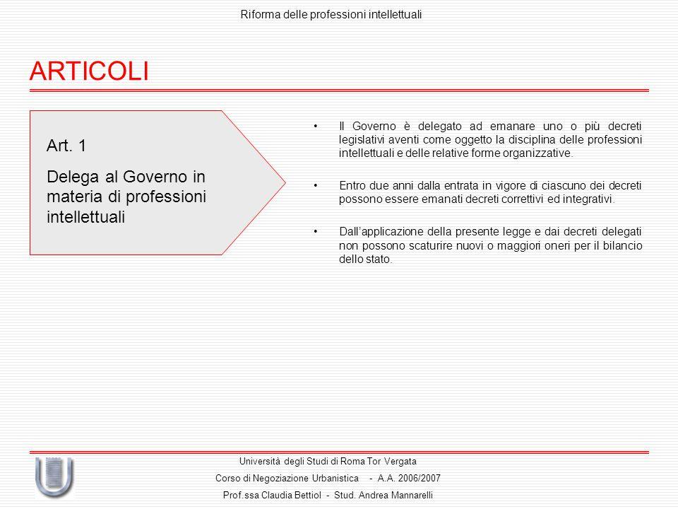 ProfessioneCon Albo Senza AlboProfessione Con Albo Senza Albo Infermiere314.000 Assistente sanitario8.600 Infermiere pediatrico10.000 Tecnico prevenzione amb.