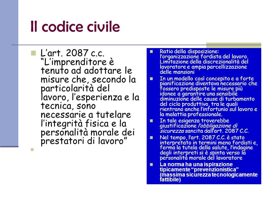 Il codice civile L'art. 2087 c.c.