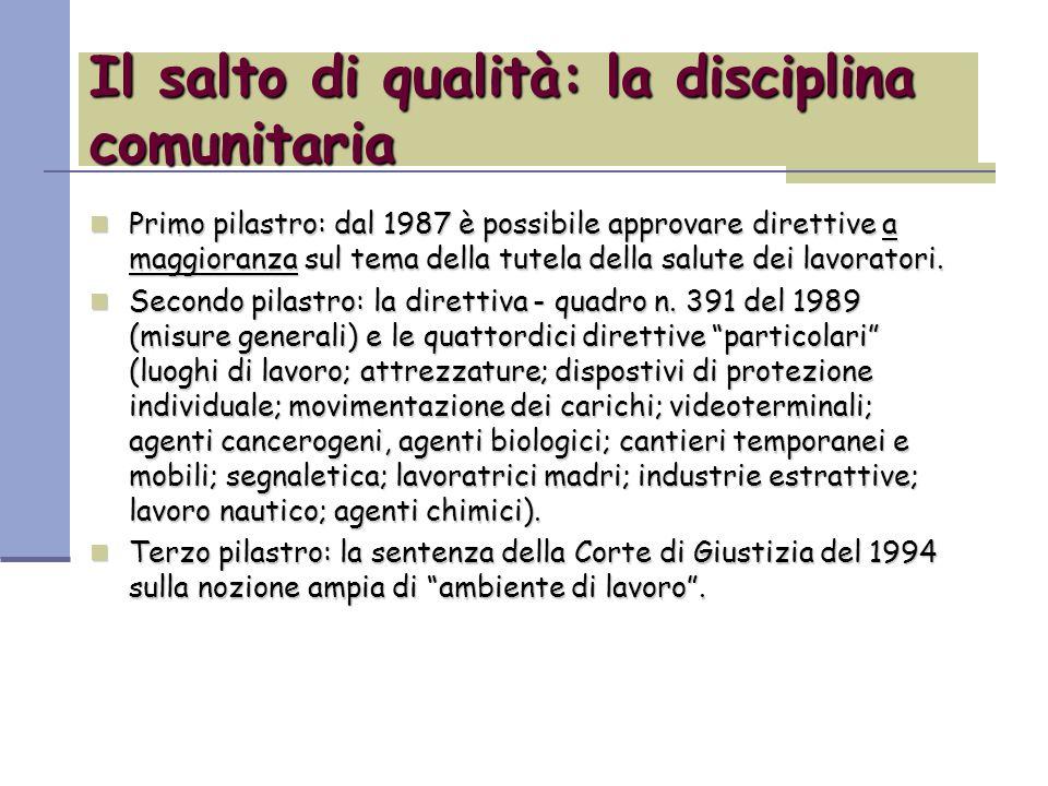 Il salto di qualità: la disciplina comunitaria Primo pilastro: dal 1987 è possibile approvare direttive a maggioranza sul tema della tutela della salute dei lavoratori.