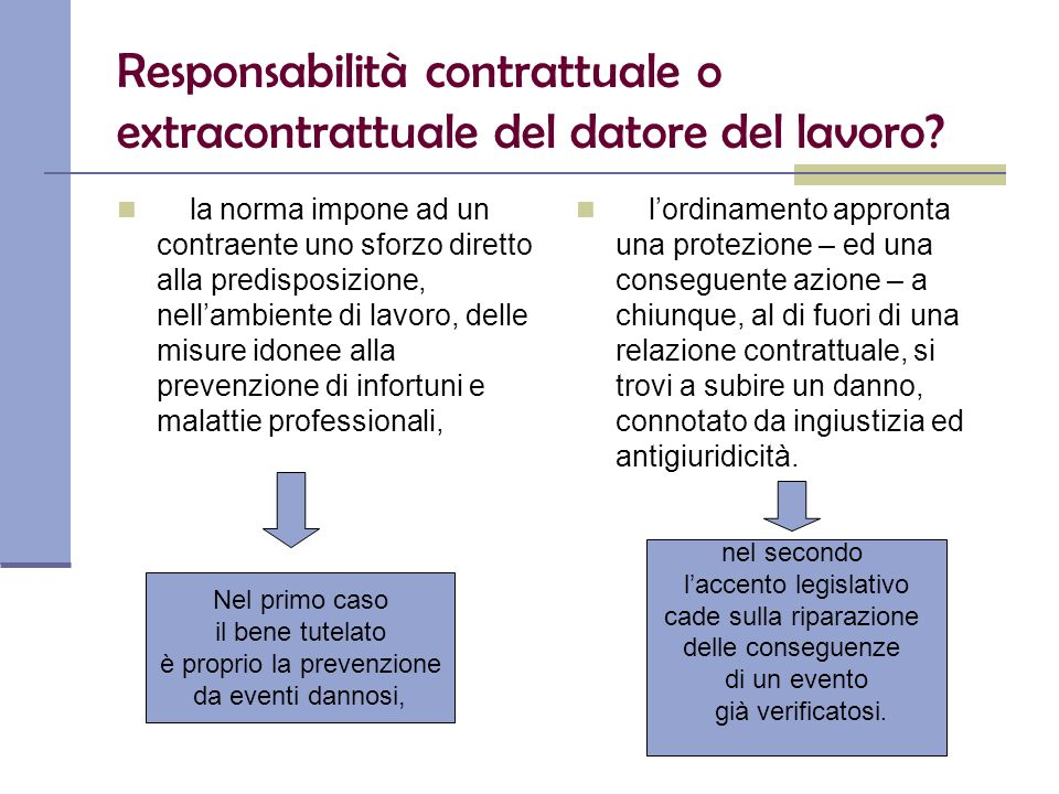 Responsabilità contrattuale o extracontrattuale del datore del lavoro.