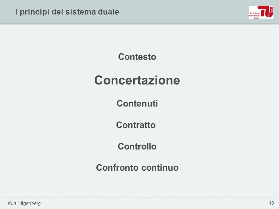 Kurt Hilgenberg I principi del sistema duale 10 Contesto Concertazione Contenuti Contratto Controllo Confronto continuo