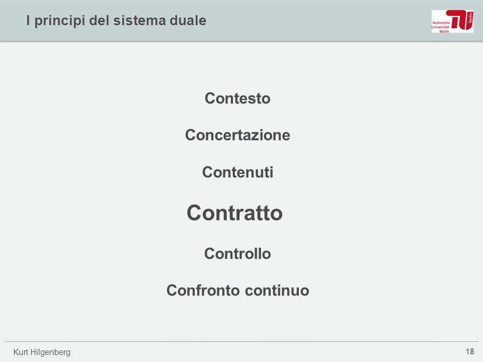 Kurt Hilgenberg I principi del sistema duale 18 Contesto Concertazione Contenuti Contratto Controllo Confronto continuo