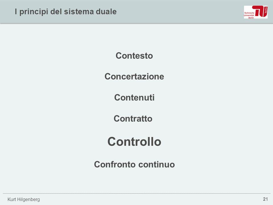 Kurt Hilgenberg I principi del sistema duale 21 Contesto Concertazione Contenuti Contratto Controllo Confronto continuo