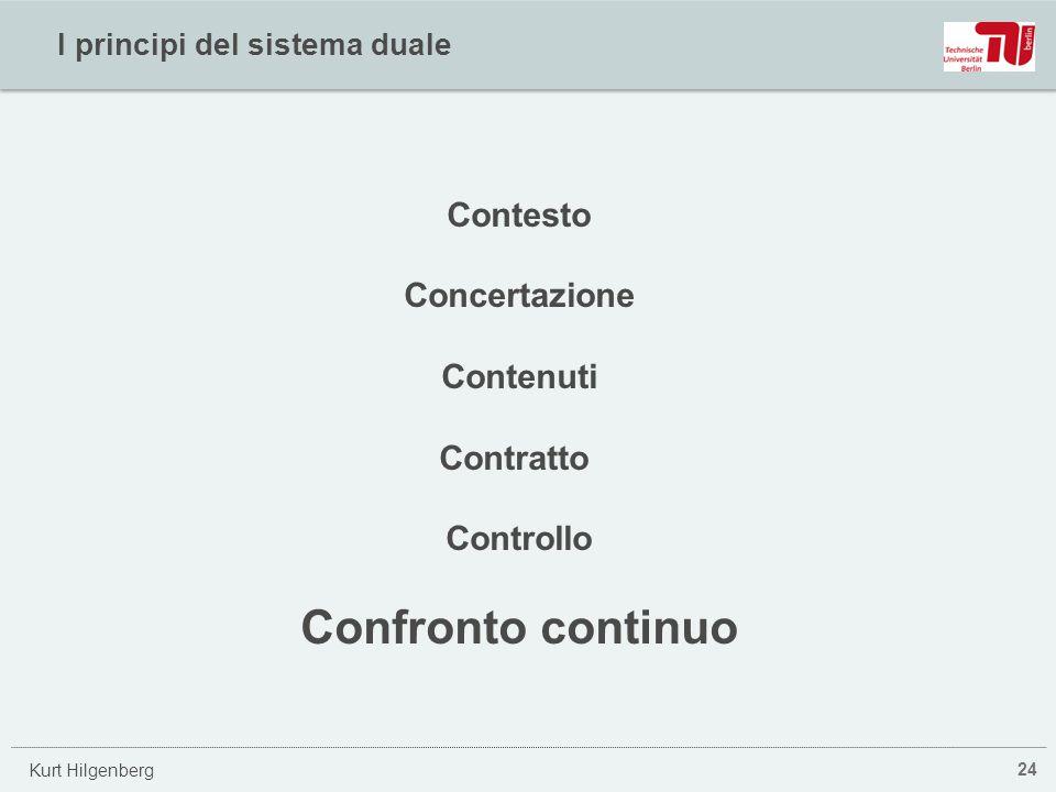 Kurt Hilgenberg I principi del sistema duale 24 Contesto Concertazione Contenuti Contratto Controllo Confronto continuo
