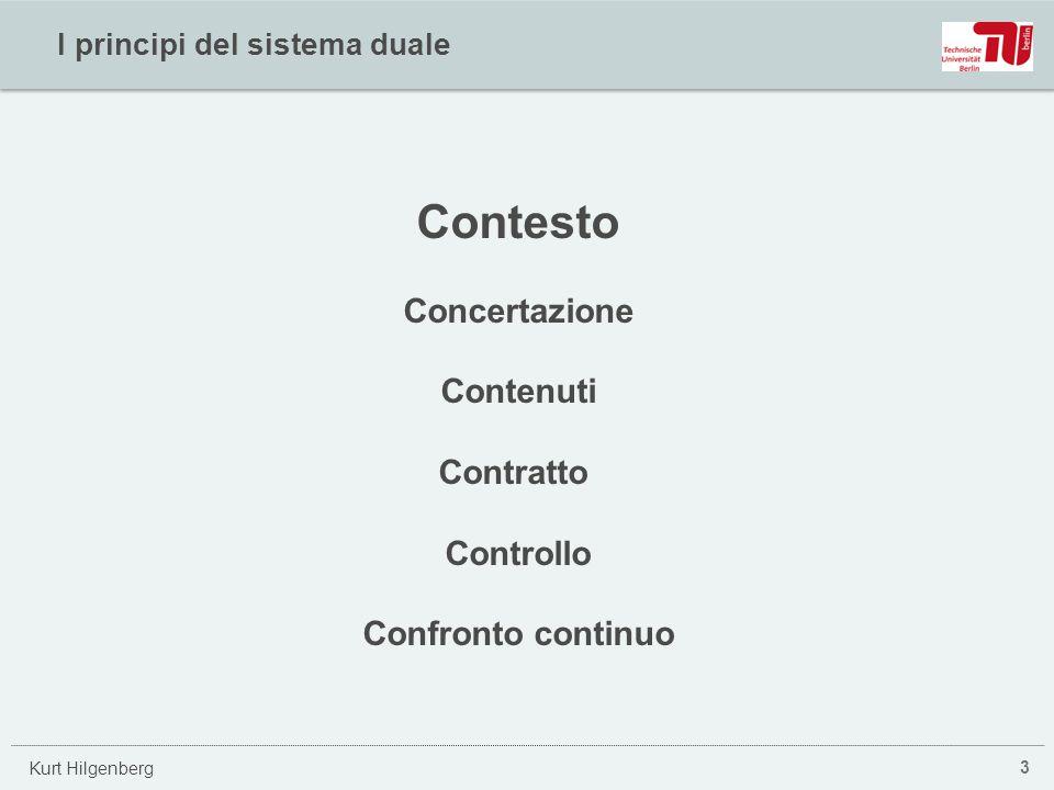 Kurt Hilgenberg I principi del sistema duale 3 Contesto Concertazione Contenuti Contratto Controllo Confronto continuo
