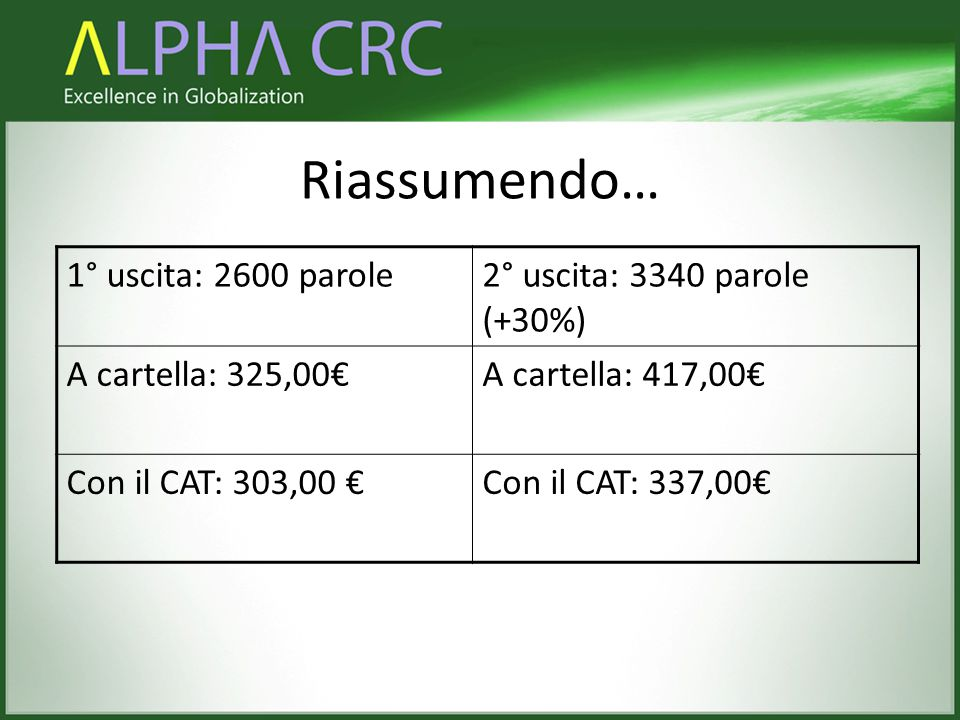Riassumendo… 1° uscita: 2600 parole2° uscita: 3340 parole (+30%) A cartella: 325,00€A cartella: 417,00€ Con il CAT: 303,00 €Con il CAT: 337,00€