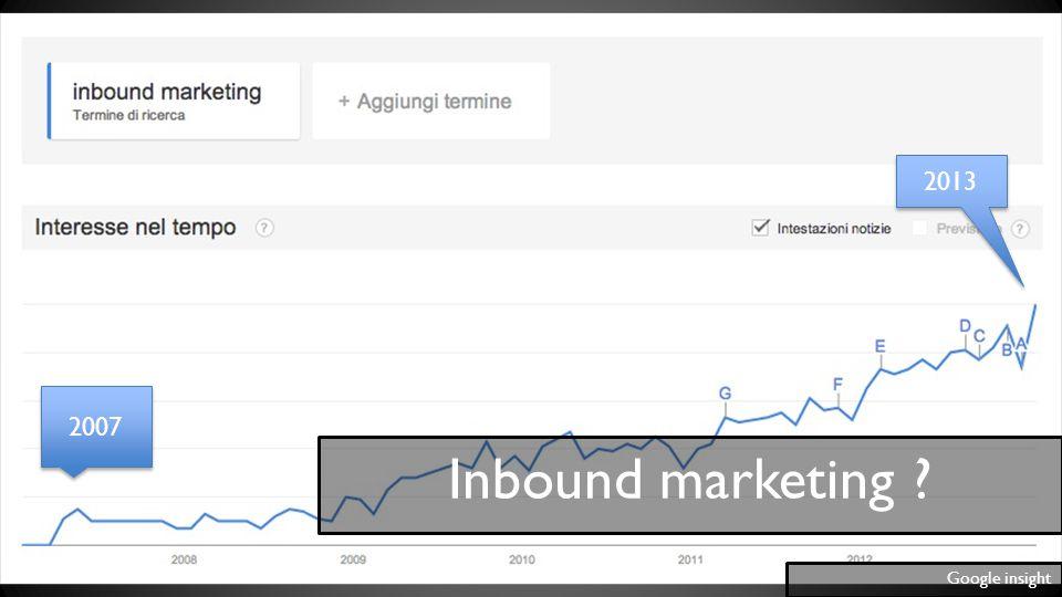 Inbound marketing ? Google insight 2007 2013