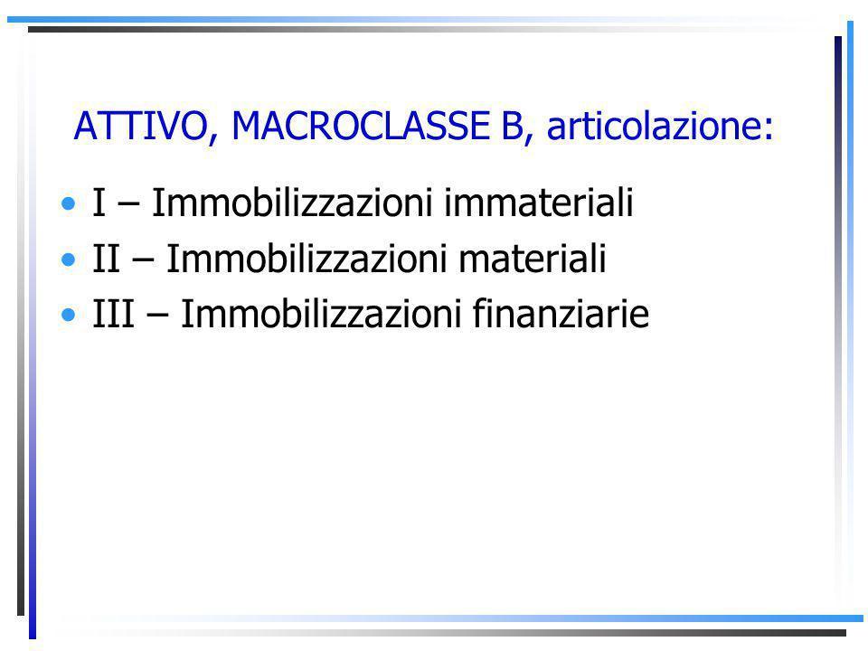 ATTIVO, MACROCLASSE B, articolazione: I – Immobilizzazioni immateriali II – Immobilizzazioni materiali III – Immobilizzazioni finanziarie