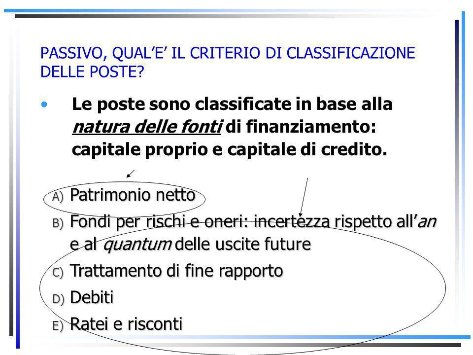 PASSIVO, QUAL'E' IL CRITERIO DI CLASSIFICAZIONE DELLE POSTE.