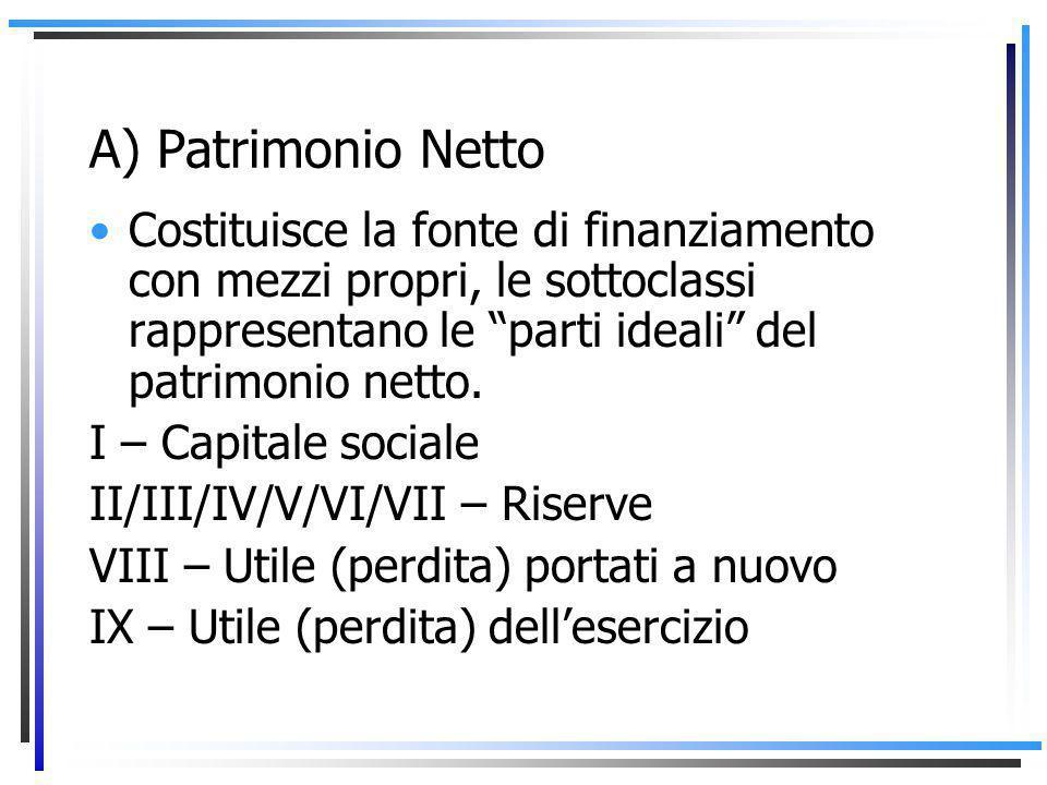 A) Patrimonio Netto Costituisce la fonte di finanziamento con mezzi propri, le sottoclassi rappresentano le parti ideali del patrimonio netto.